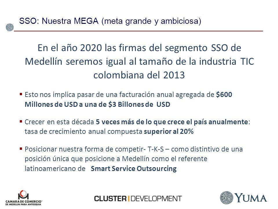 SSO: Nuestra MEGA (meta grande y ambiciosa) En el año 2020 las firmas del segmento SSO de Medellín seremos igual al tamaño de la industria TIC colombi
