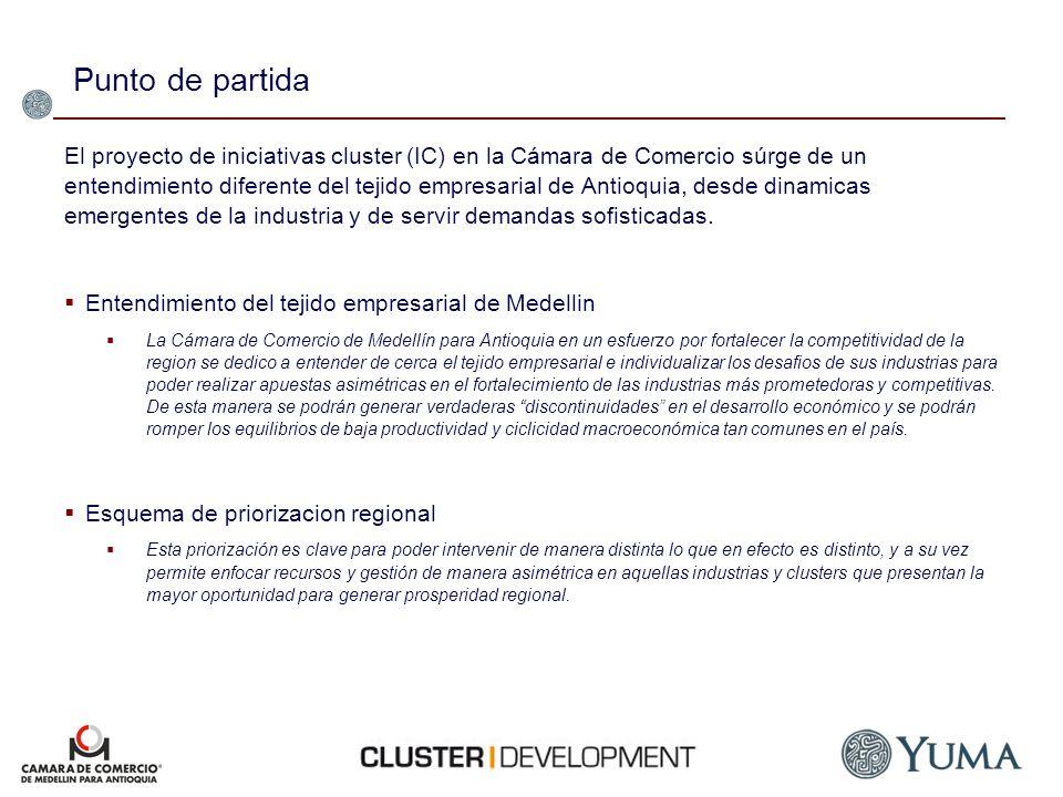 Punto de partida El proyecto de iniciativas cluster (IC) en la Cámara de Comercio súrge de un entendimiento diferente del tejido empresarial de Antioq
