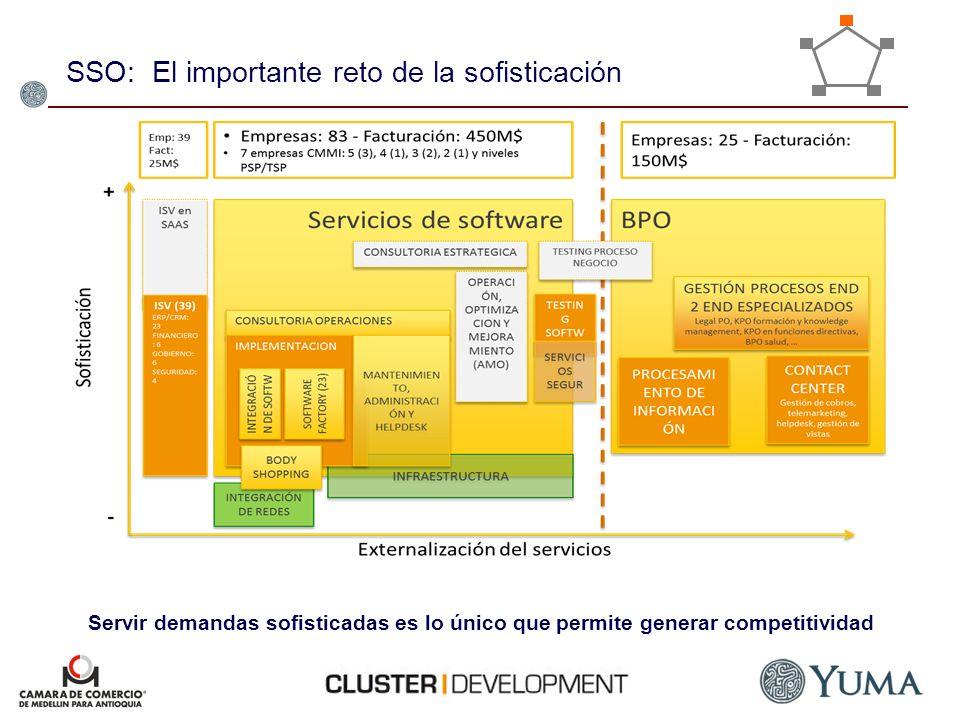 SSO: El importante reto de la sofisticación Servir demandas sofisticadas es lo único que permite generar competitividad
