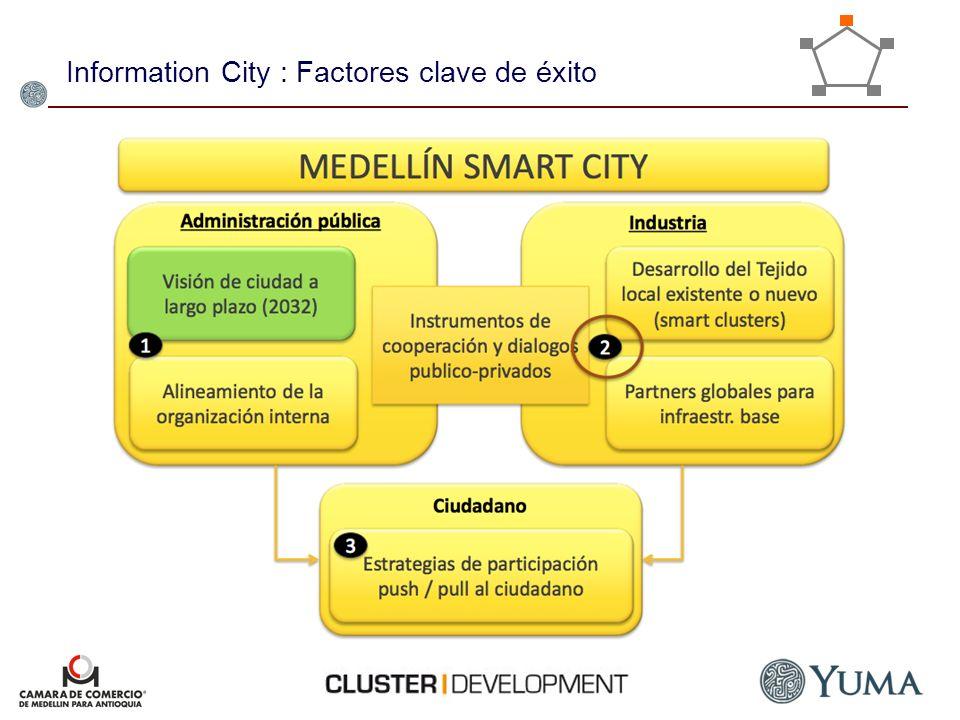 Information City : Factores clave de éxito