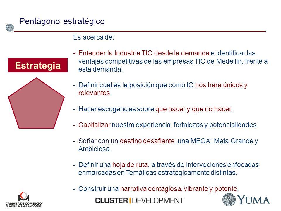 Estrategia Pentágono estratégico Es acerca de: -Entender la Industria TIC desde la demanda e identificar las ventajas competitivas de las empresas TIC