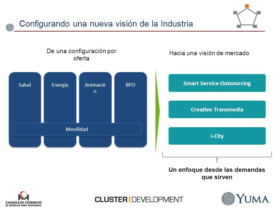 SSO: Nuestra MEGA (meta grande y ambiciosa) En el año 2020 las firmas del segmento SSO de Medellín seremos igual al tamaño de la industria TIC colombiana del 2013 Esto nos implica pasar de una facturación anual agregada de $600 Millones de USD a una de $3 Billones de USD Crecer en esta década 5 veces más de lo que crece el país anualmente: tasa de crecimiento anual compuesta superior al 20% Posicionar nuestra forma de competir- T-K-S – como distintivo de una posición única que posicione a Medellín como el referente latinoamericano de Smart Service Outsourcing