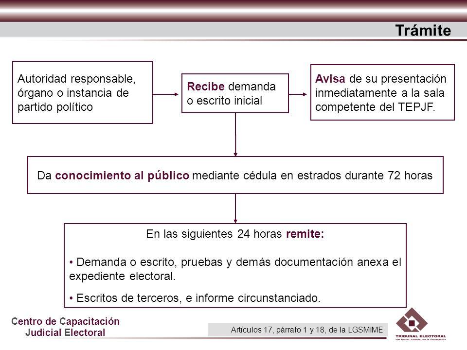 Centro de Capacitación Judicial Electoral Trámite Recibe demanda o escrito inicial Autoridad responsable, órgano o instancia de partido político Avisa