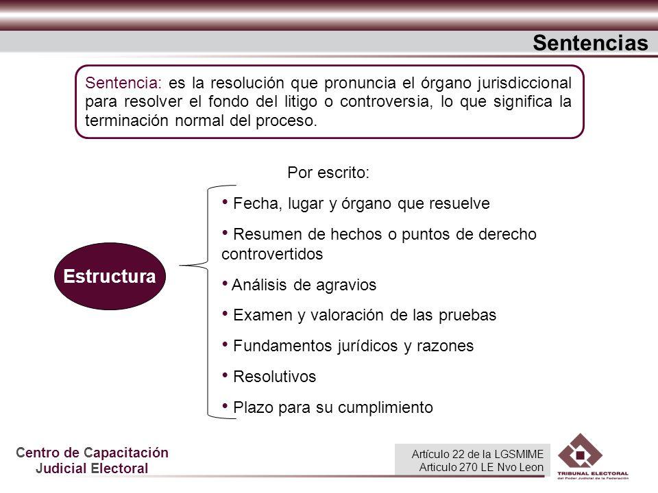 Centro de Capacitación Judicial Electoral Estructura Sentencias Por escrito: Fecha, lugar y órgano que resuelve Resumen de hechos o puntos de derecho
