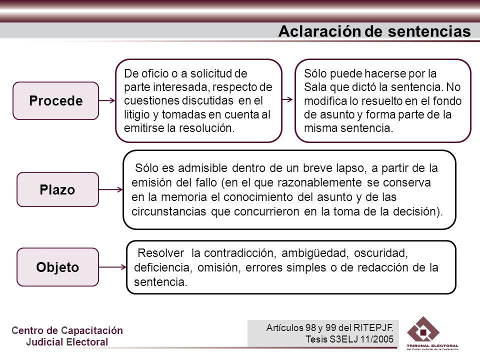 Centro de Capacitación Judicial Electoral Procede De oficio o a solicitud de parte interesada, respecto de cuestiones discutidas en el litigio y tomad