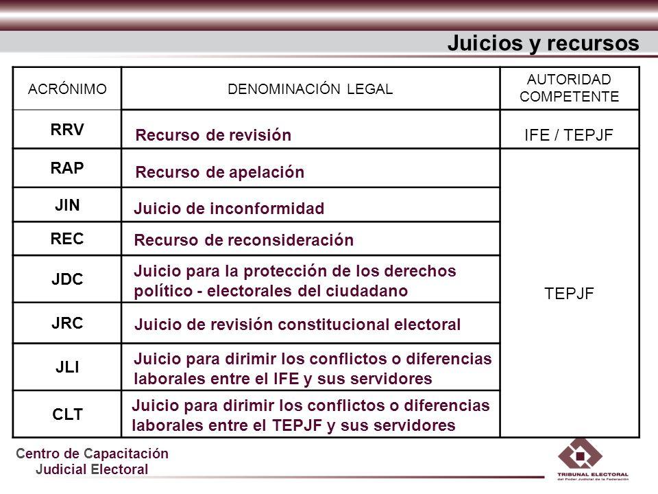 Centro de Capacitación Judicial Electoral ACRÓNIMODENOMINACIÓN LEGAL AUTORIDAD COMPETENTE RRV IFE / TEPJF RAP TEPJF JIN REC JDC JRC JLI CLT Recurso de