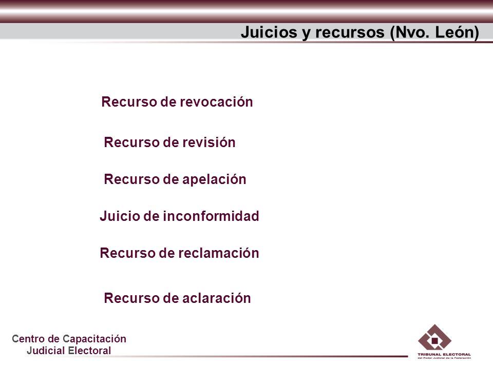 Centro de Capacitación Judicial Electoral Recurso de revisión Recurso de revocación Recurso de apelación Recurso de reclamación Juicio de inconformida