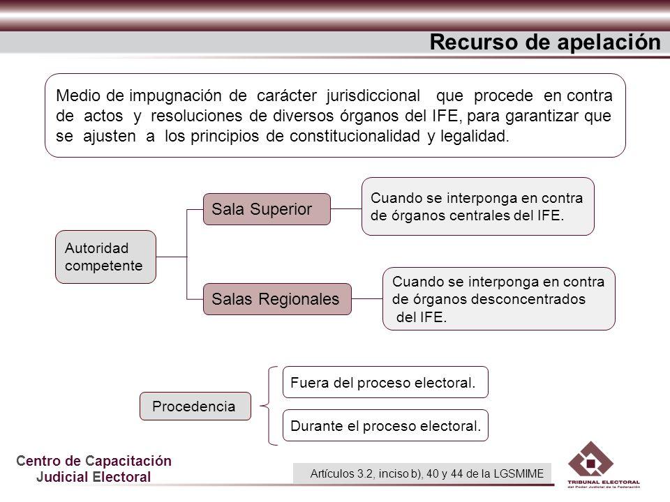 Centro de Capacitación Judicial Electoral Recurso de apelación Medio de impugnación de carácter jurisdiccional que procede en contra de actos y resolu