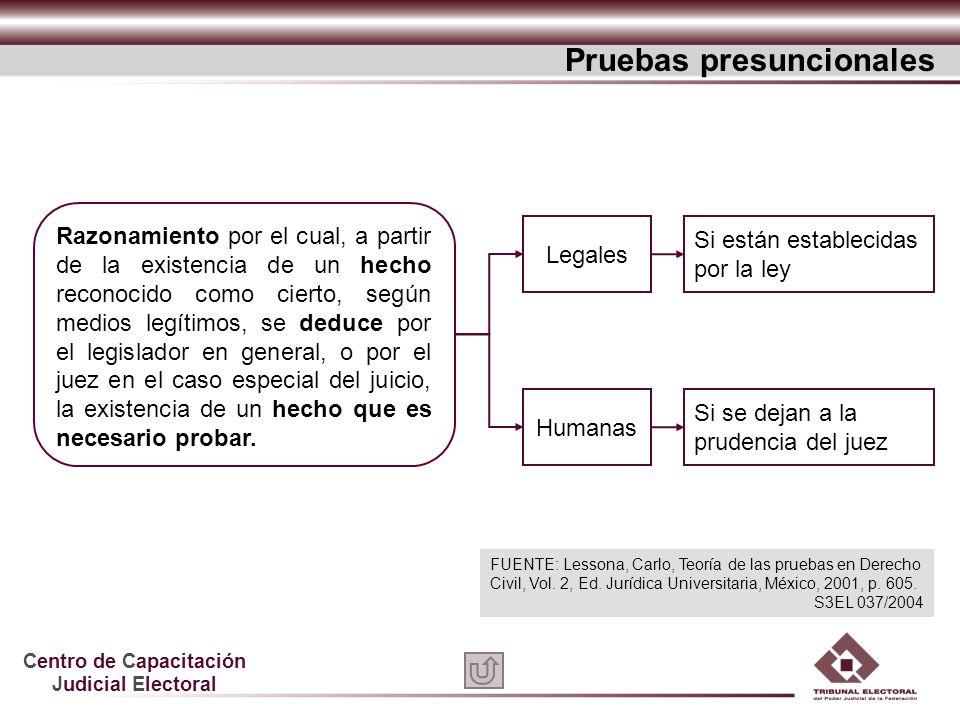 Centro de Capacitación Judicial Electoral Razonamiento por el cual, a partir de la existencia de un hecho reconocido como cierto, según medios legítim