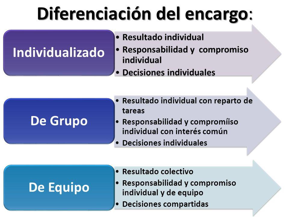 Diferenciación del encargo: Resultado individual Responsabilidad y compromiso individual Decisiones individuales Individualizado Resultado individual