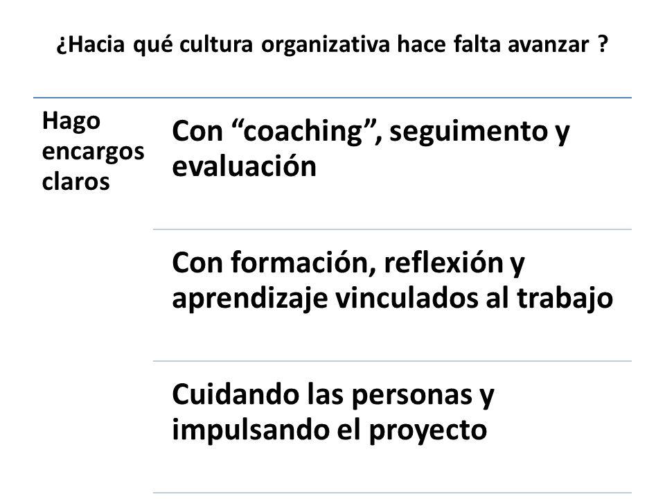 Hago encargos claros Con coaching, seguimento y evaluación Con formación, reflexión y aprendizaje vinculados al trabajo Cuidando las personas y impuls