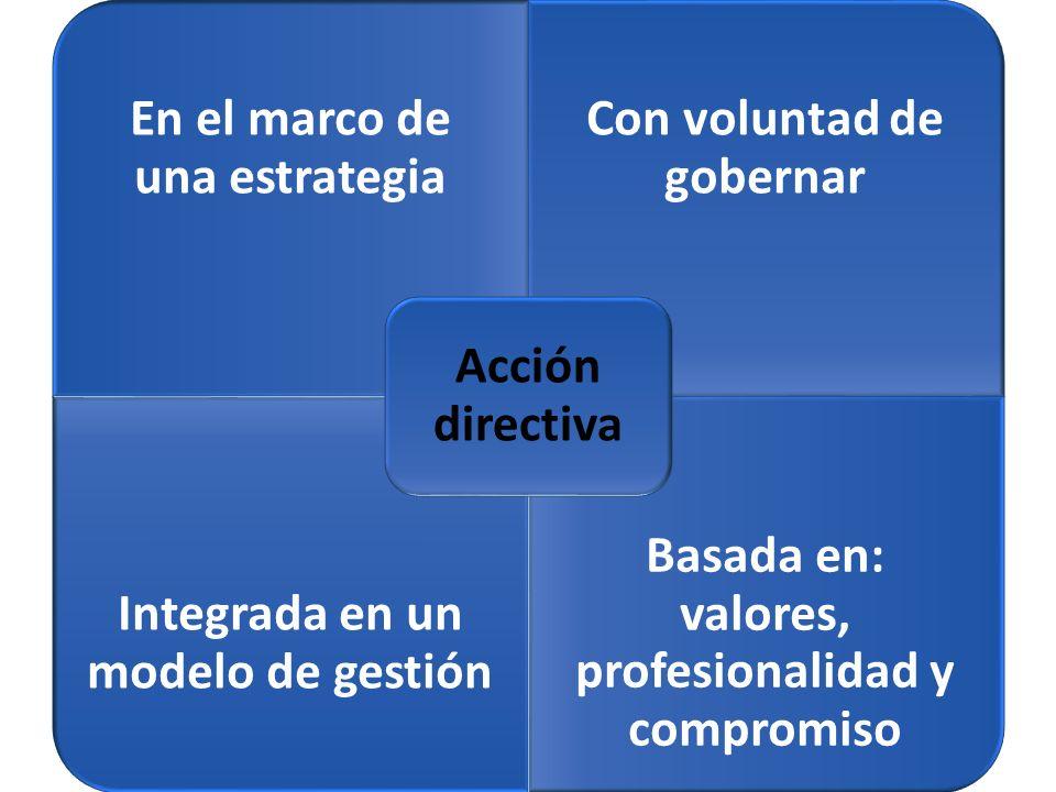 En el marco de una estrategia Con voluntad de gobernar Integrada en un modelo de gestión Basada en: valores, profesionalidad y compromiso Acción direc