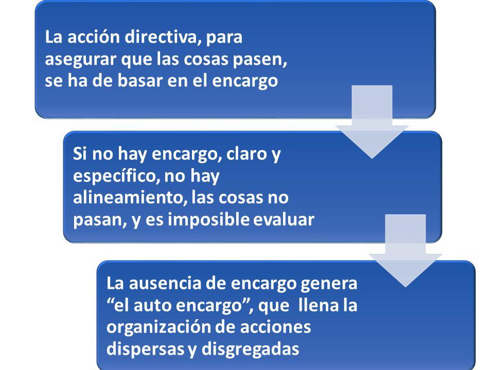 La acción directiva, para asegurar que las cosas pasen, se ha de basar en el encargo Si no hay encargo, claro y específico, no hay alineamiento, las c