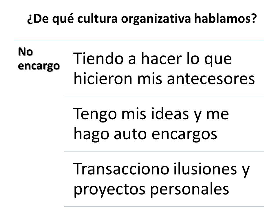 ¿De qué cultura organizativa hablamos? No encargo Tiendo a hacer lo que hicieron mis antecesores Tengo mis ideas y me hago auto encargos Transacciono