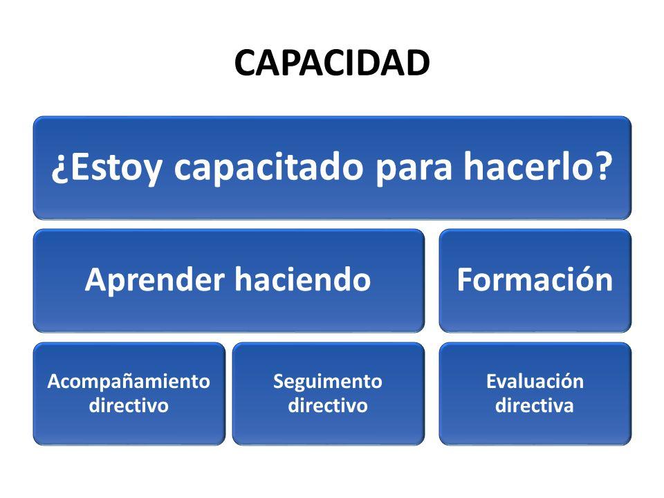 COMPROMISO Con el proyecto Educación, escuela, red Vedruna...Con el cambio profundo que deseamos...Identificación + Satisfacción + Vinculación