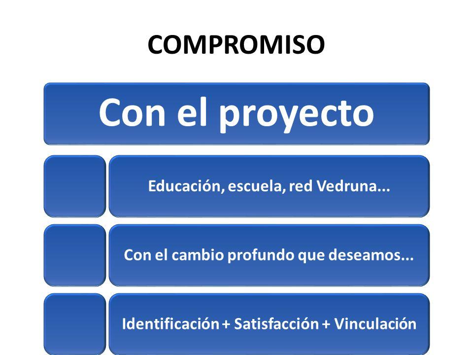 ¿Qué significa profesionalidad en la docencia.¿Acción individual en el aula y en la escuela.