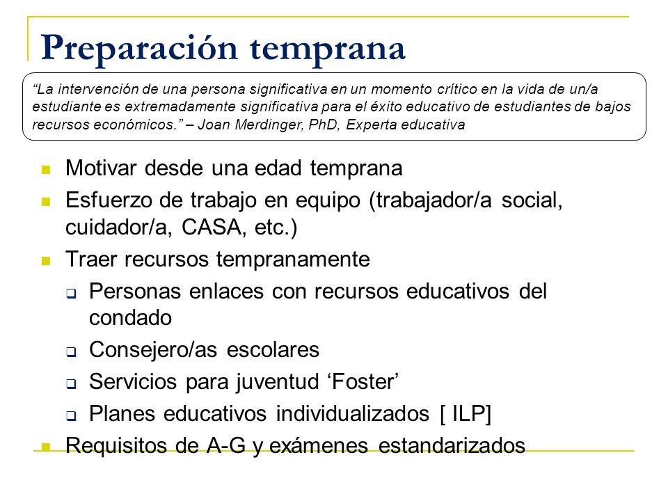 Preparación temprana Motivar desde una edad temprana Esfuerzo de trabajo en equipo (trabajador/a social, cuidador/a, CASA, etc.) Traer recursos tempra