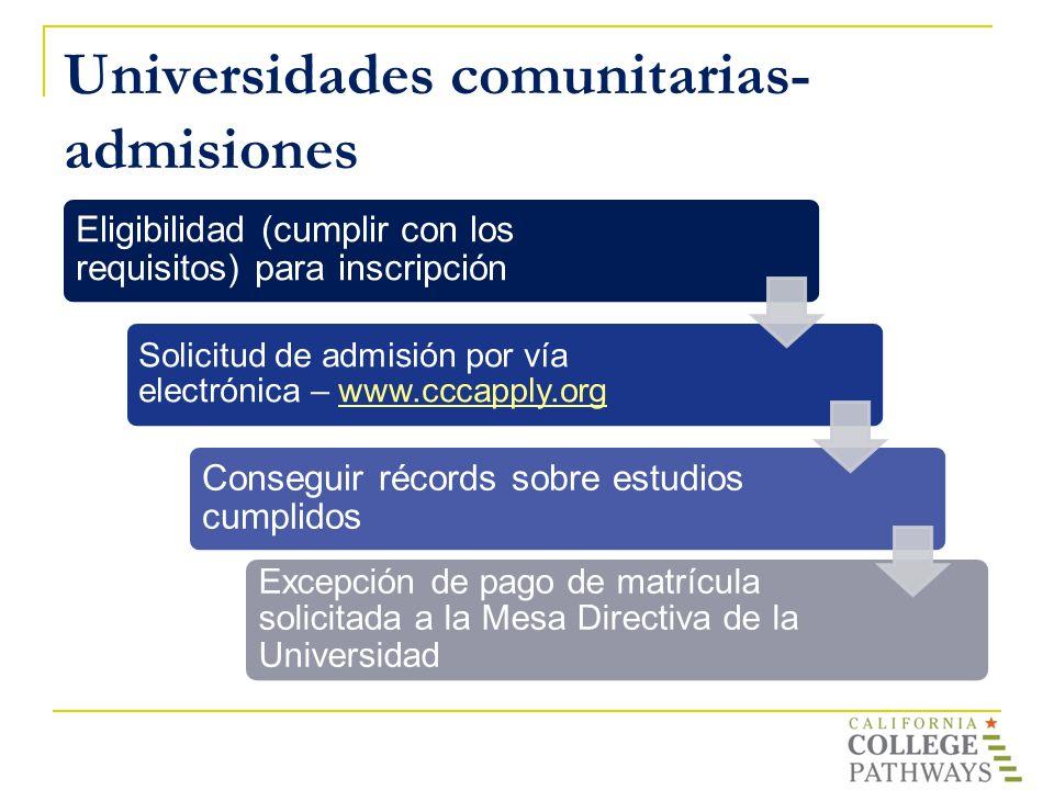 Universidades comunitarias- admisiones Eligibilidad (cumplir con los requisitos) para inscripción Solicitud de admisión por vía electrónica – www.ccca