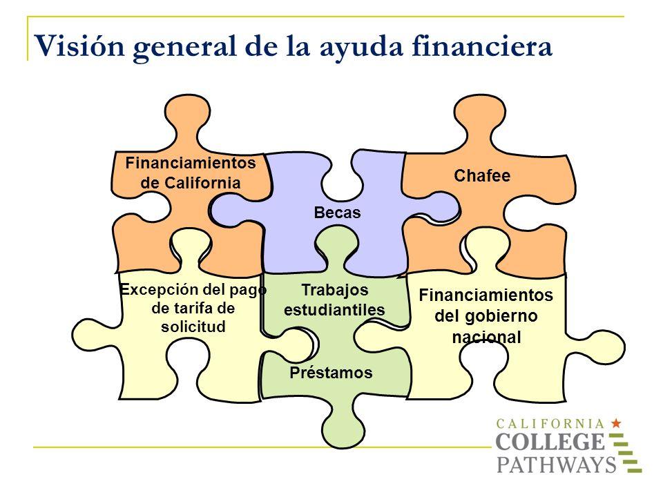 Visión general de la ayuda financiera Chafee Financiamientos del gobierno nacional Financiamientos de California Becas Excepción del pago de tarifa de