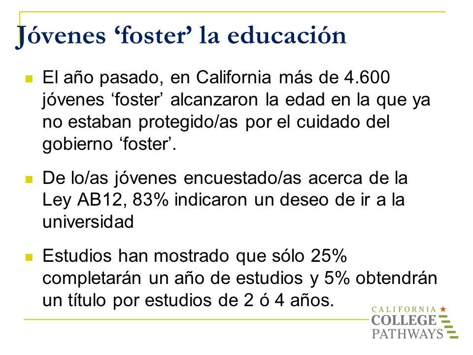 Jóvenes foster la educación El año pasado, en California más de 4.600 jóvenes foster alcanzaron la edad en la que ya no estaban protegido/as por el cu