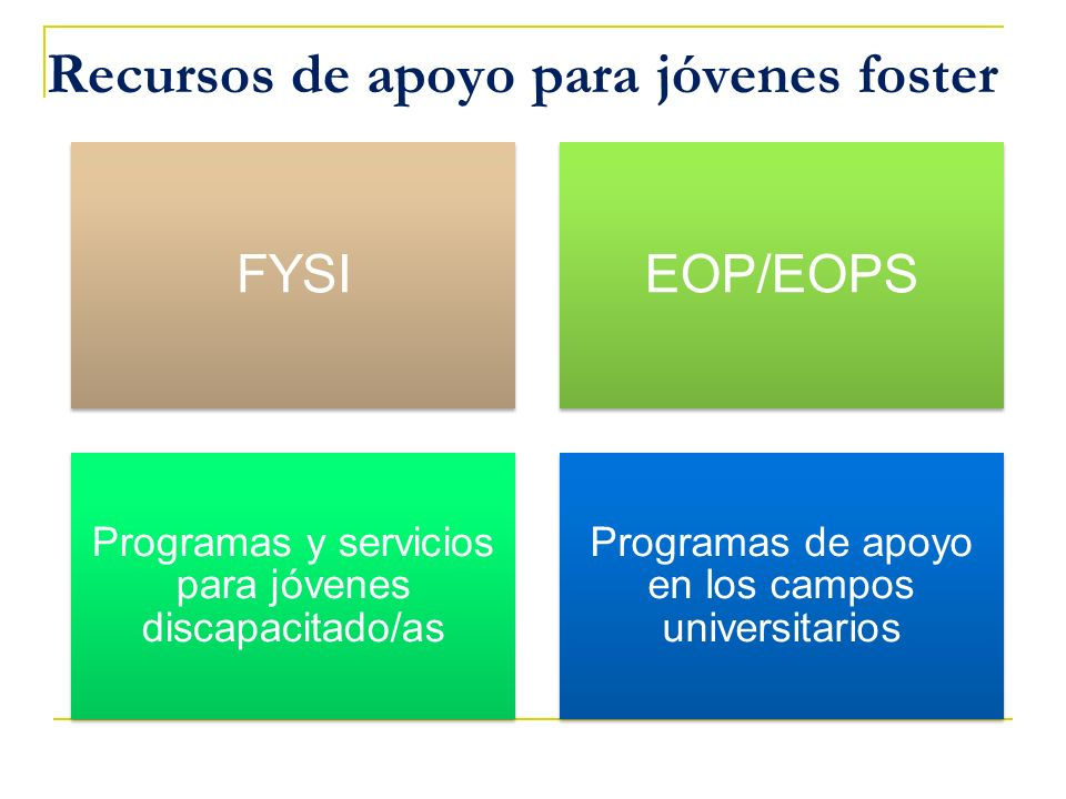 Recursos de apoyo para jóvenes foster FYSIEOP/EOPS Programas y servicios para jóvenes discapacitado/as Programas de apoyo en los campos universitarios