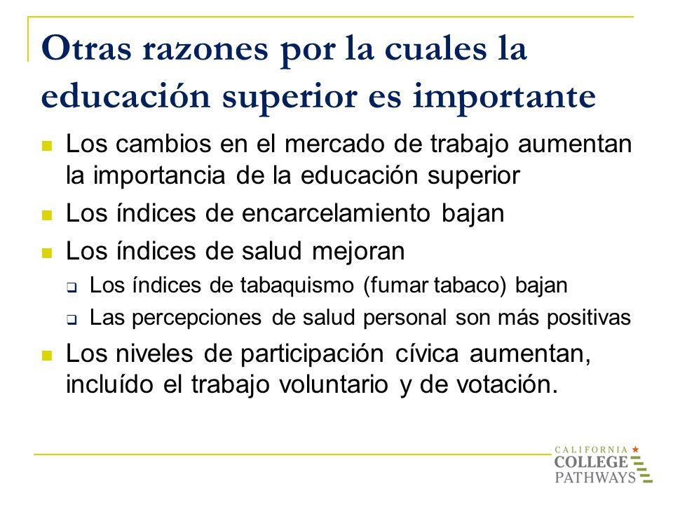 Nombre 3 ejemplos de cursos educación profesional y técnica que pueda encontrar en una universidad comunitaria.