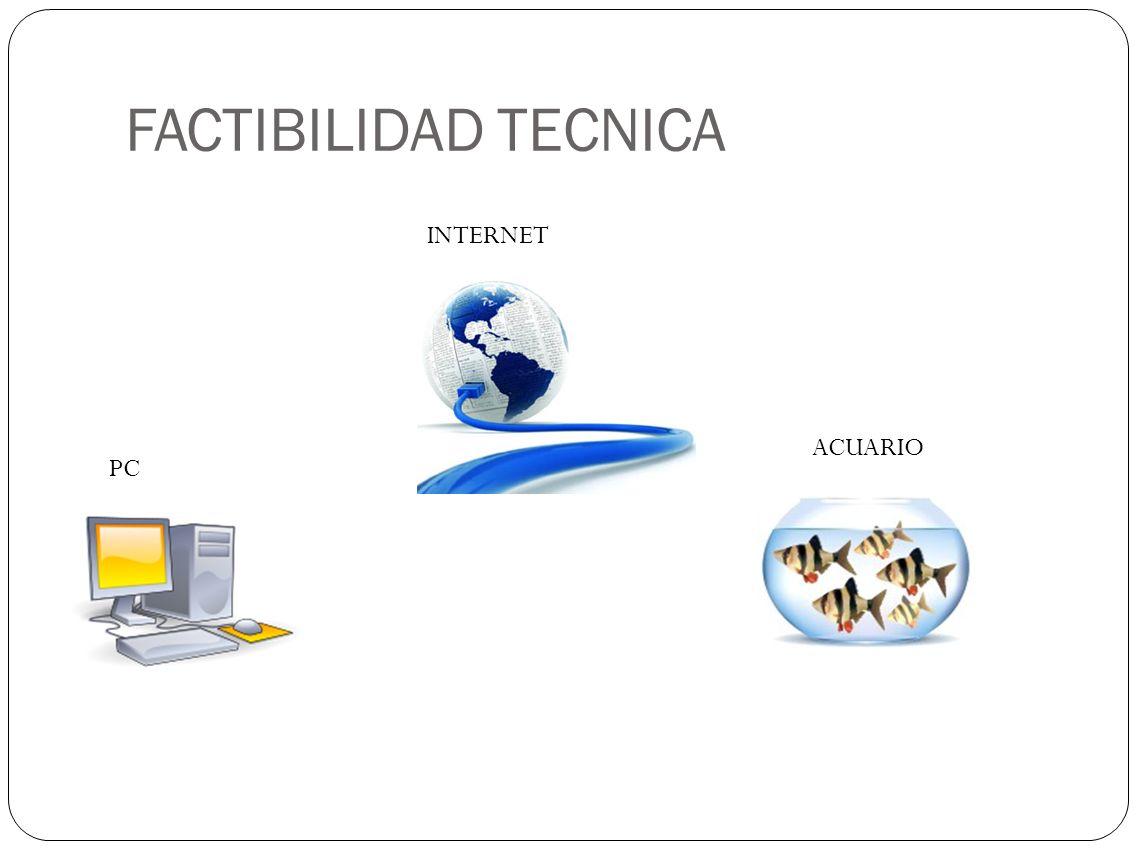 FACTIBILIDAD TECNICA INTERNET PC ACUARIO