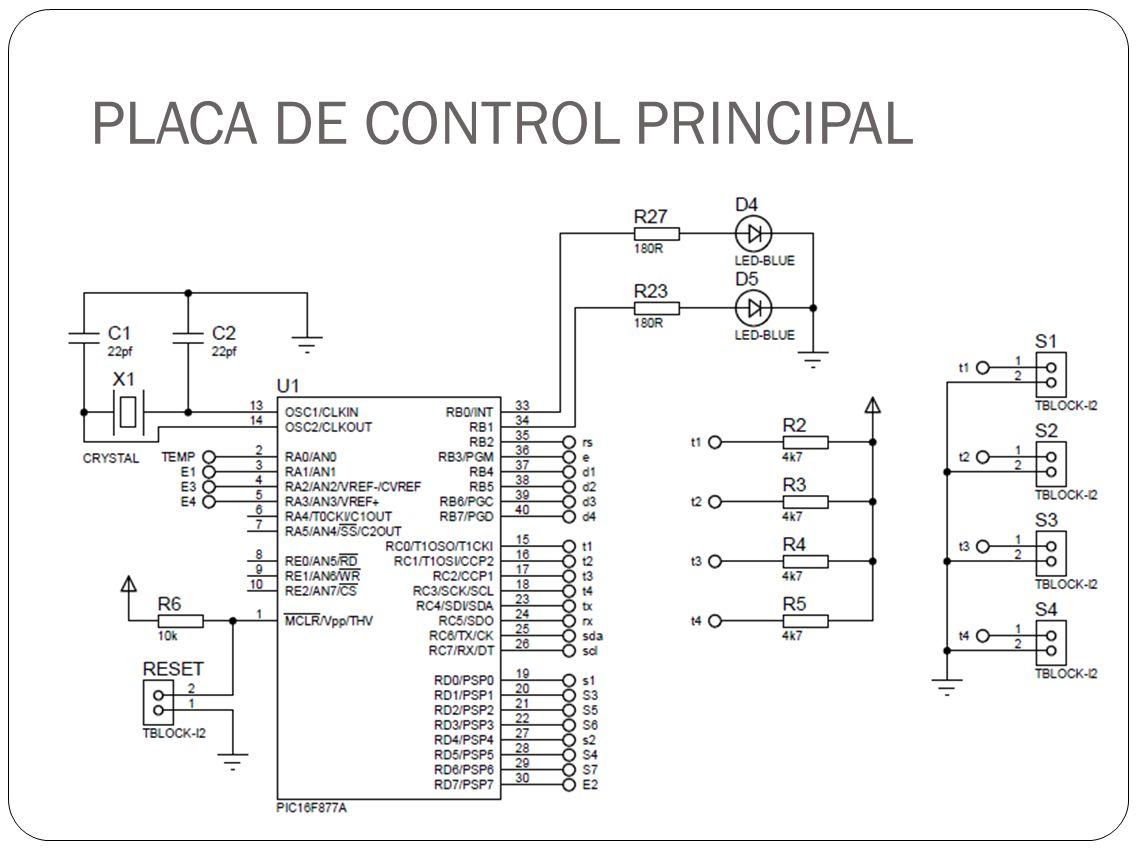 PLACA DE CONTROL PRINCIPAL