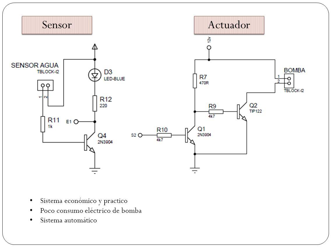 Sistema económico y practico Poco consumo eléctrico de bomba Sistema automático Sensor Actuador