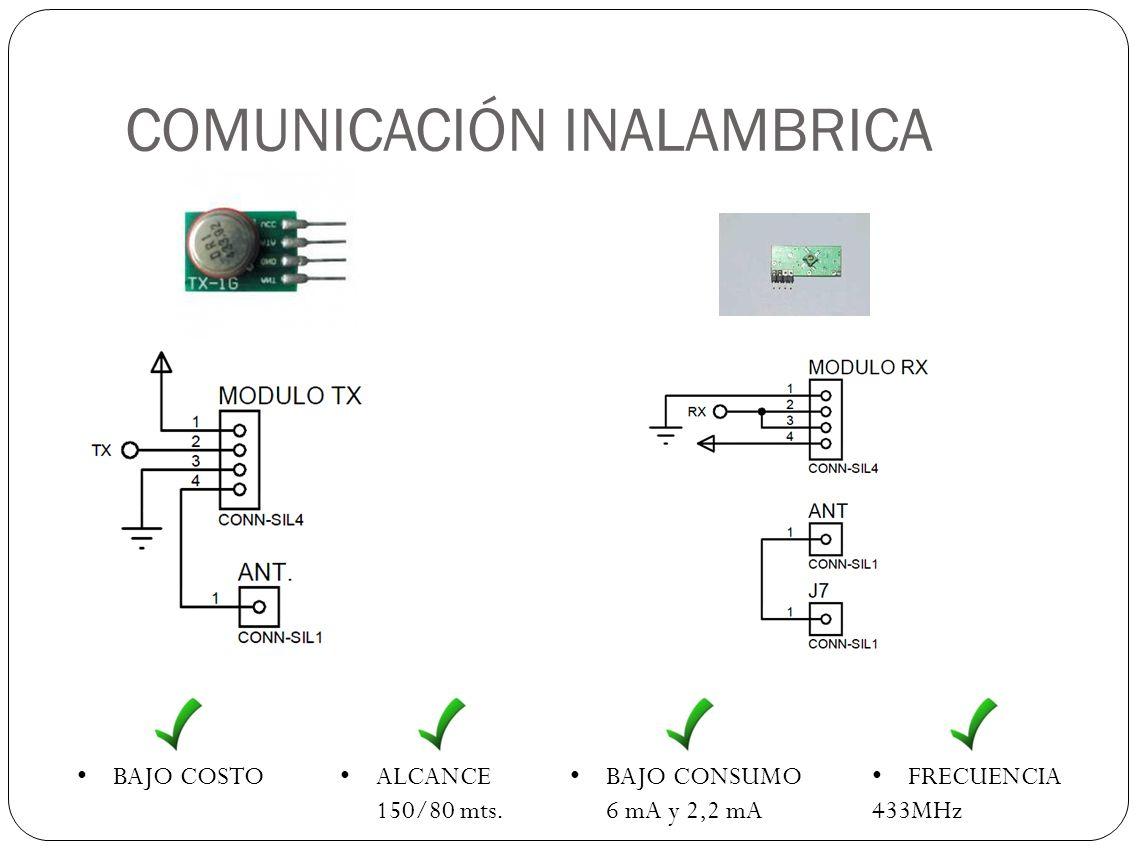 COMUNICACIÓN INALAMBRICA BAJO COSTO ALCANCE 150/80 mts. BAJO CONSUMO 6 mA y 2,2 mA FRECUENCIA 433MHz