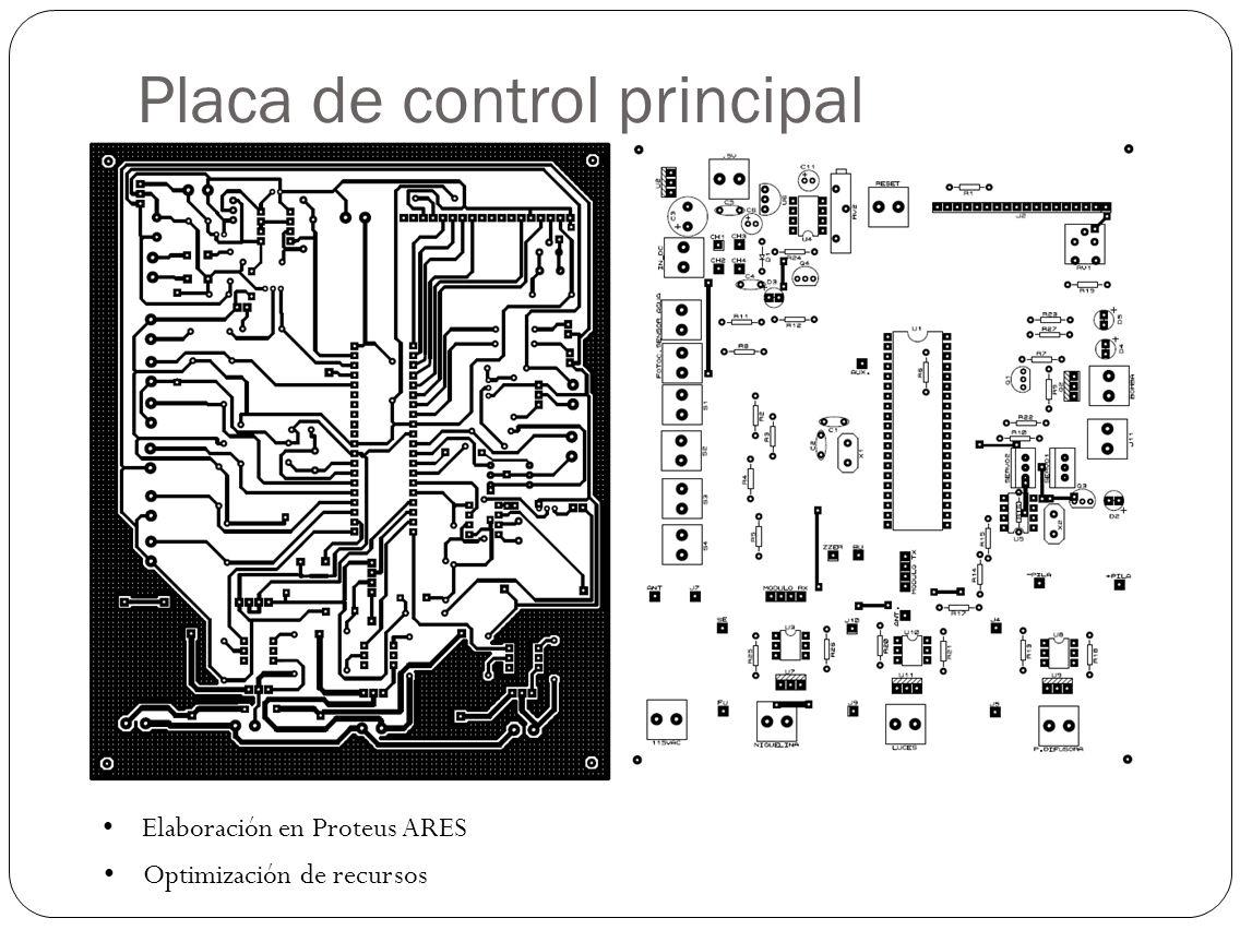 Elaboración en Proteus ARES Optimización de recursos Placa de control principal