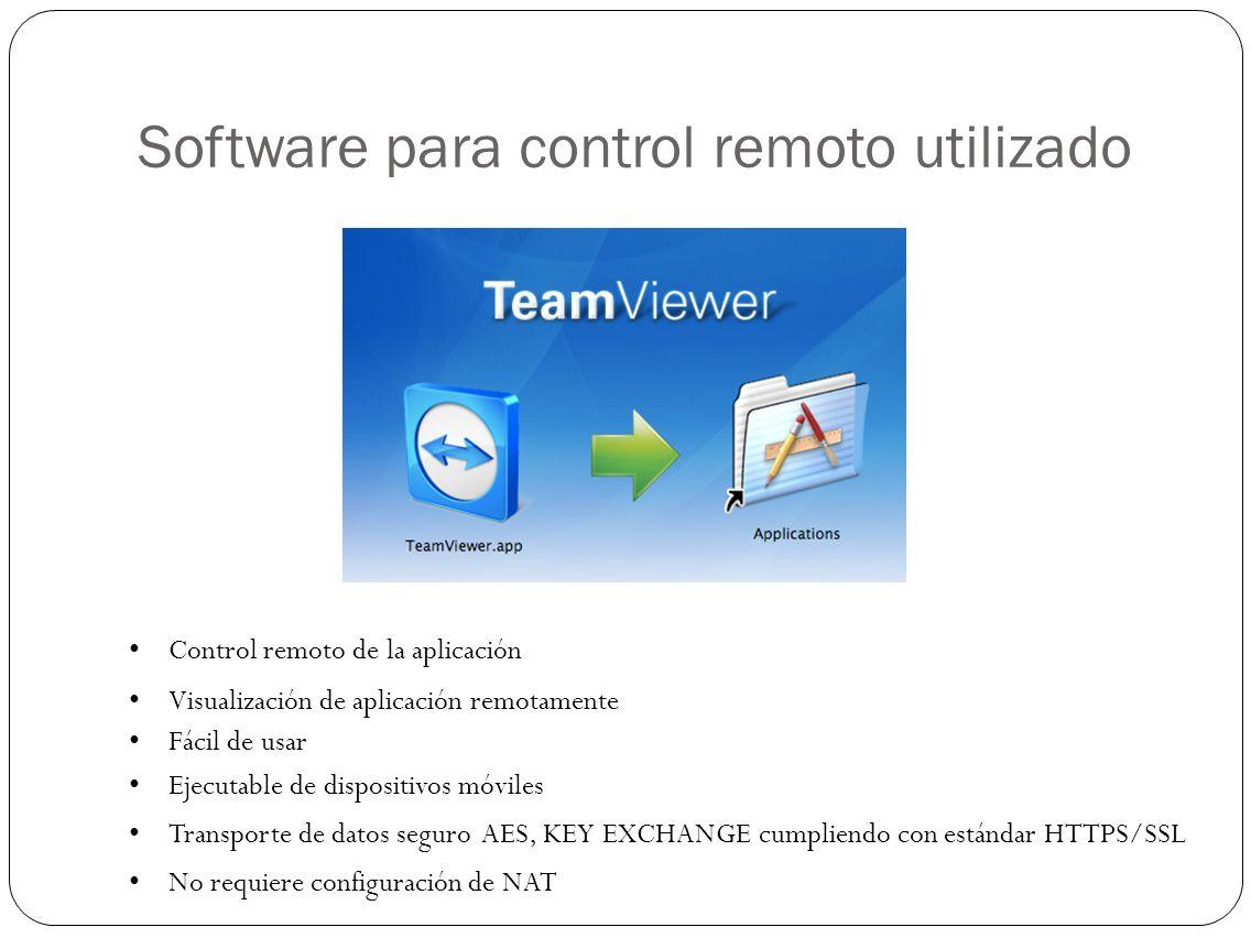 Software para control remoto utilizado Control remoto de la aplicación Visualización de aplicación remotamente Fácil de usar Ejecutable de dispositivo