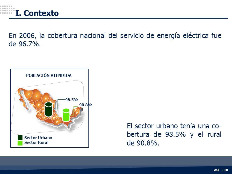 I. Contexto ASF | 10 En 2006, la cobertura nacional del servicio de energía eléctrica fue de 96.7%. 98.5% 90.8% Sector Urbano Sector Rural POBLACIÓN A