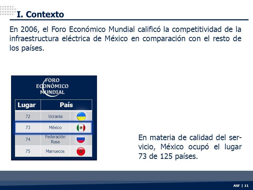 I. Contexto ASF | 11 LugarPaís 72Ucrania 73México 74 Federación Rusa 75Marruecos En 2006, el Foro Económico Mundial calificó la competitividad de la i