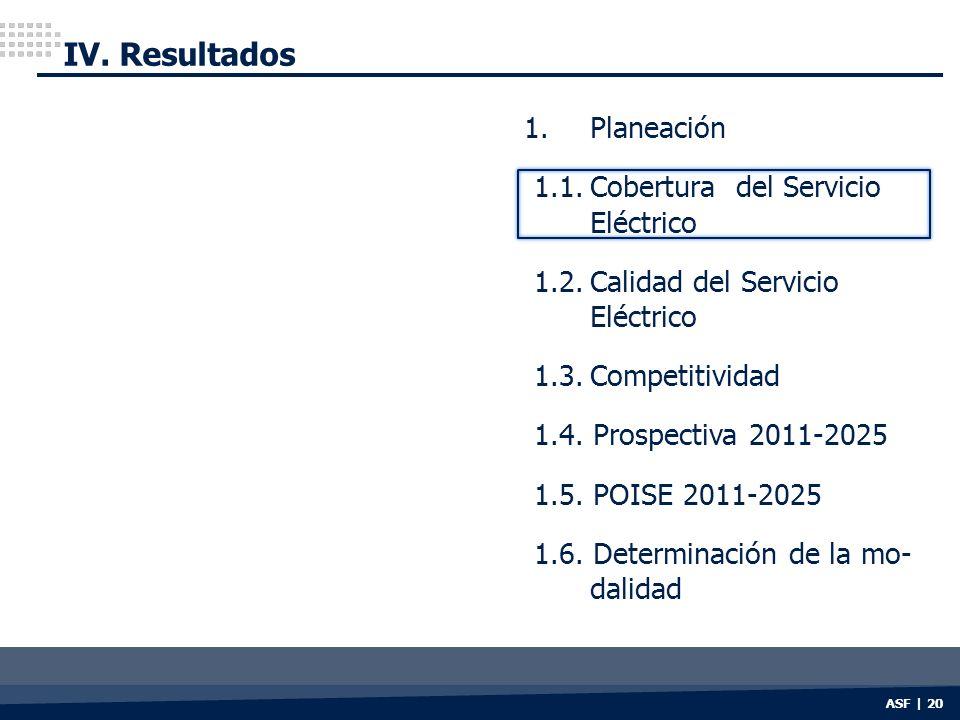 ASF | 20 IV. Resultados 1. Planeación 1.1.Cobertura del Servicio Eléctrico 1.2.Calidad del Servicio Eléctrico 1.3.Competitividad 1.4. Prospectiva 2011