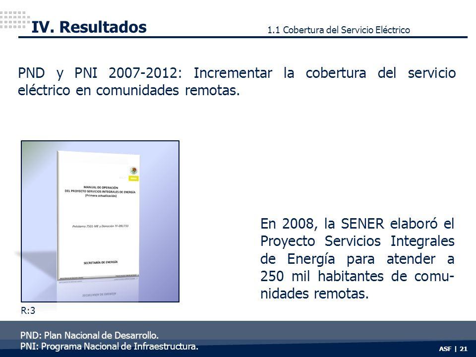 1.1 Cobertura del Servicio Eléctrico ASF | 21 R:6 IV. Resultados R:3 PND y PNI 2007-2012: Incrementar la cobertura del servicio eléctrico en comunidad
