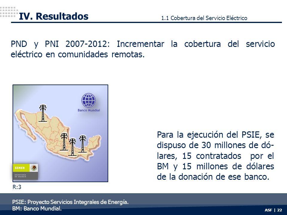 ASF | 22 IV. Resultados PND y PNI 2007-2012: Incrementar la cobertura del servicio eléctrico en comunidades remotas. Para la ejecución del PSIE, se di