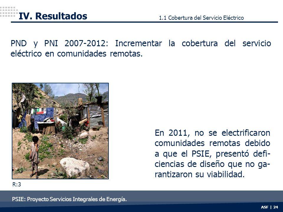 ASF | 24 IV. Resultados PND y PNI 2007-2012: Incrementar la cobertura del servicio eléctrico en comunidades remotas. En 2011, no se electrificaron com