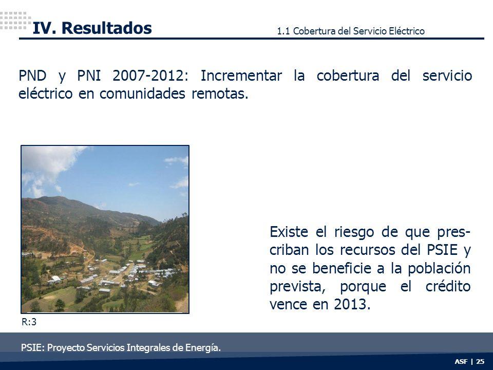 ASF | 25 IV. Resultados PND y PNI 2007-2012: Incrementar la cobertura del servicio eléctrico en comunidades remotas. Existe el riesgo de que pres- cri
