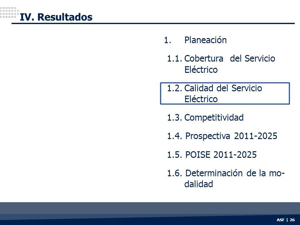 ASF | 26 IV. Resultados 1. Planeación 1.1.Cobertura del Servicio Eléctrico 1.2.Calidad del Servicio Eléctrico 1.3.Competitividad 1.4. Prospectiva 2011