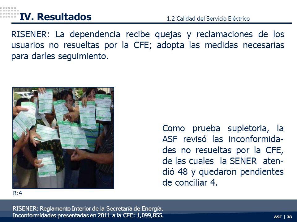 ASF | 28 IV. Resultados RISENER: La dependencia recibe quejas y reclamaciones de los usuarios no resueltas por la CFE; adopta las medidas necesarias p