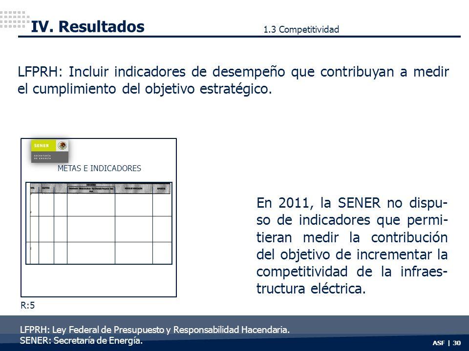 ASF | 30 IV. Resultados LFPRH: Incluir indicadores de desempeño que contribuyan a medir el cumplimiento del objetivo estratégico. En 2011, la SENER no