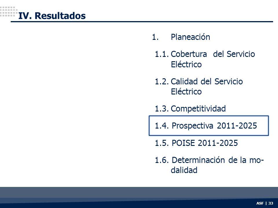 ASF | 33 IV. Resultados 1. Planeación 1.1.Cobertura del Servicio Eléctrico 1.2.Calidad del Servicio Eléctrico 1.3.Competitividad 1.4. Prospectiva 2011