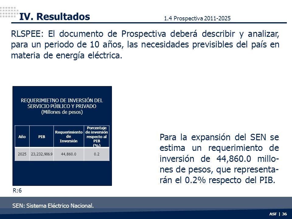 ASF | 36 IV. Resultados RLSPEE: El documento de Prospectiva deberá describir y analizar, para un periodo de 10 años, las necesidades previsibles del p