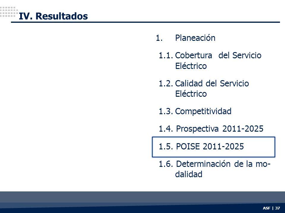 ASF | 37 IV. Resultados 1. Planeación 1.1.Cobertura del Servicio Eléctrico 1.2.Calidad del Servicio Eléctrico 1.3.Competitividad 1.4. Prospectiva 2011