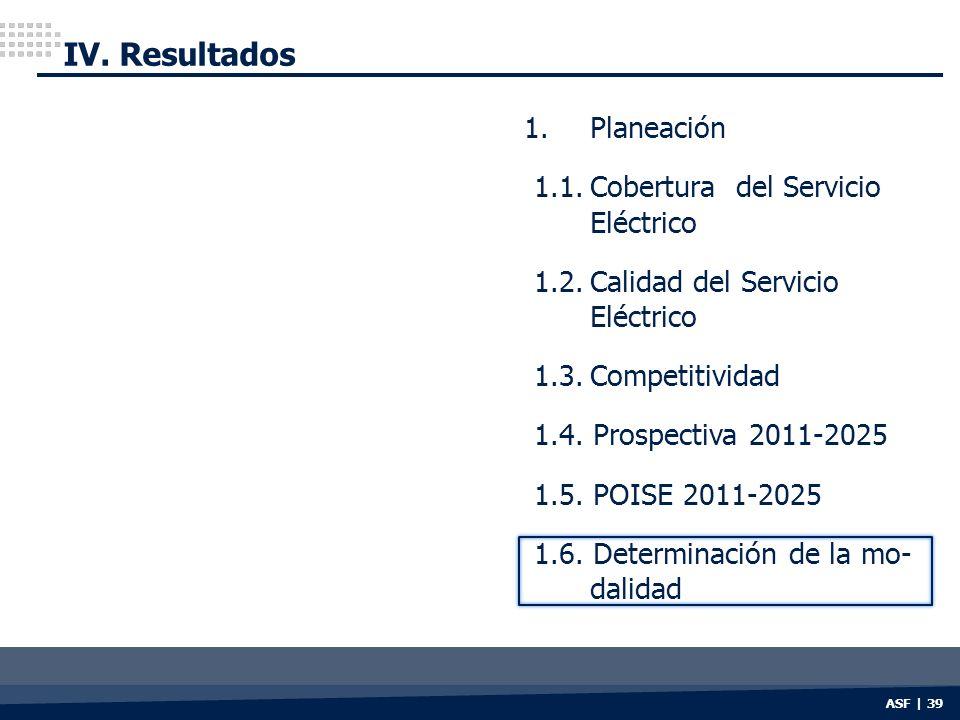 ASF | 39 IV. Resultados 1. Planeación 1.1.Cobertura del Servicio Eléctrico 1.2.Calidad del Servicio Eléctrico 1.3.Competitividad 1.4. Prospectiva 2011
