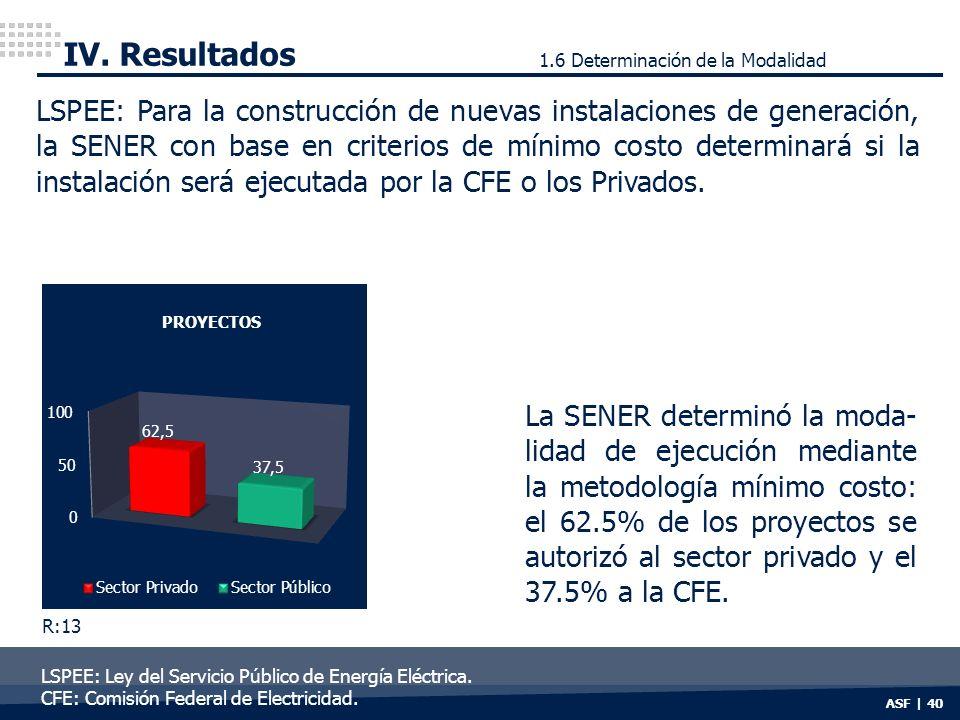ASF | 40 IV. Resultados LSPEE: Para la construcción de nuevas instalaciones de generación, la SENER con base en criterios de mínimo costo determinará