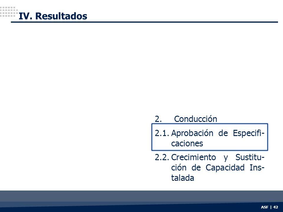 ASF | 42 IV. Resultados 2. Conducción 2.1.Aprobación de Especifi- caciones 2.2.Crecimiento y Sustitu- ción de Capacidad Ins- talada
