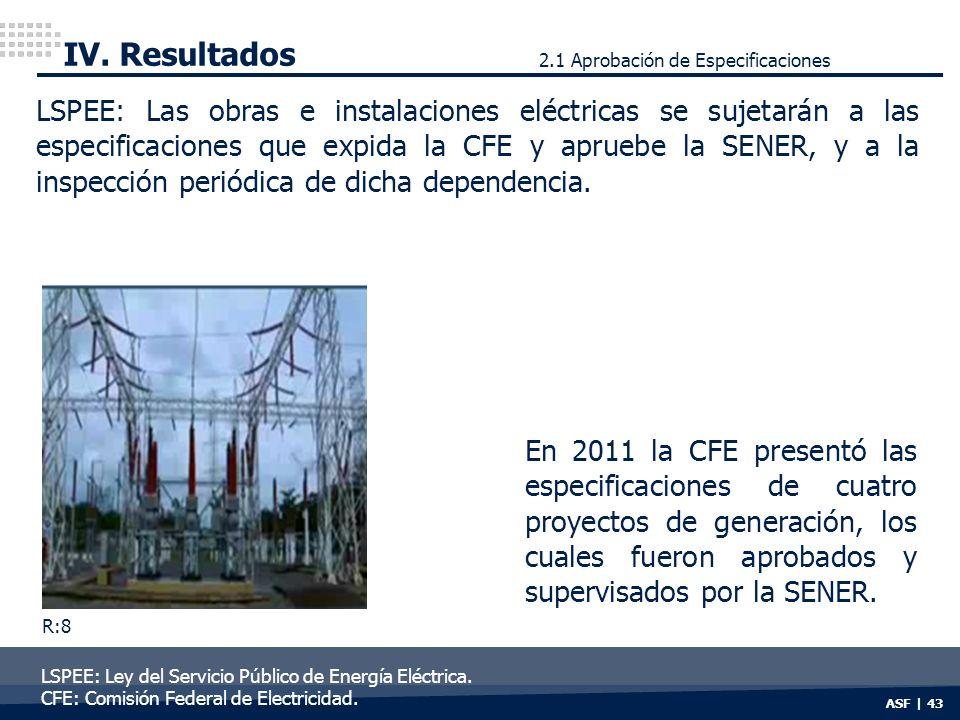ASF | 43 IV. Resultados LSPEE: Las obras e instalaciones eléctricas se sujetarán a las especificaciones que expida la CFE y apruebe la SENER, y a la i