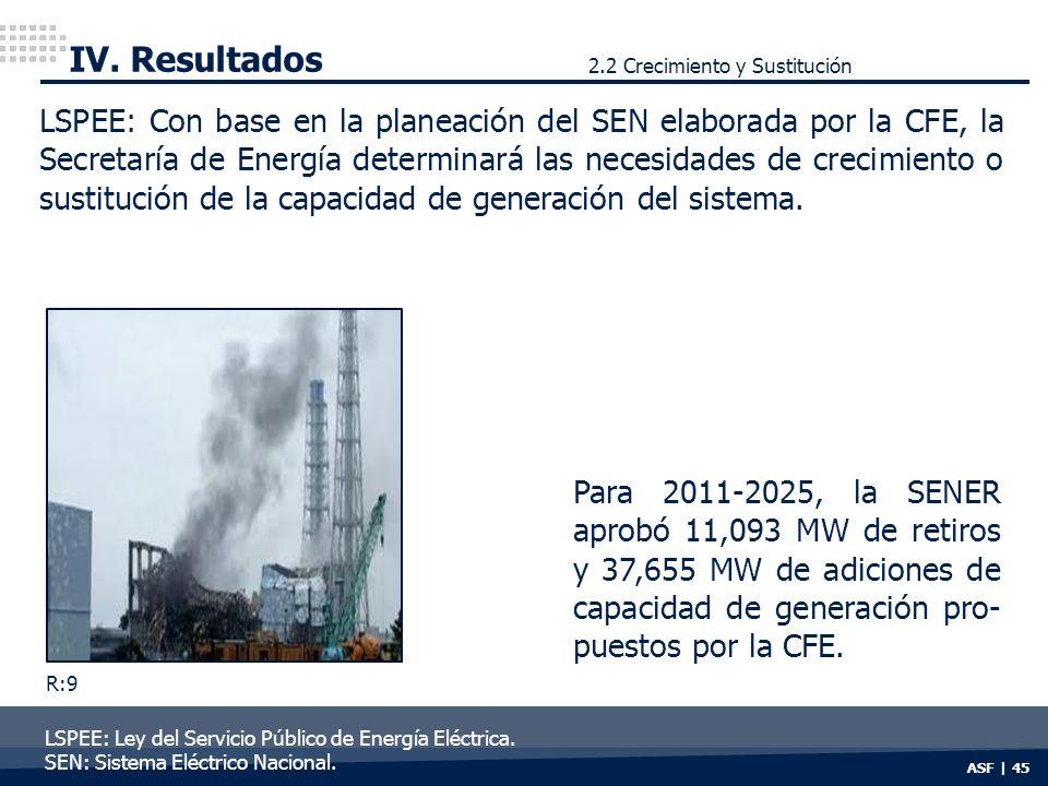 ASF | 45 IV. Resultados LSPEE: Con base en la planeación del SEN elaborada por la CFE, la Secretaría de Energía determinará las necesidades de crecimi